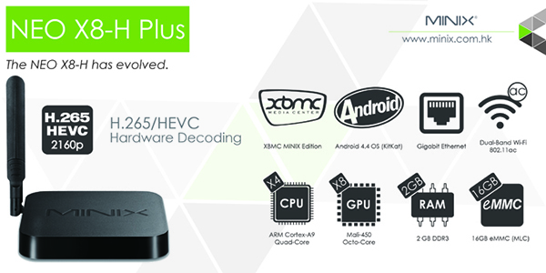 Android TV Box Minix NEO X8H-Plus