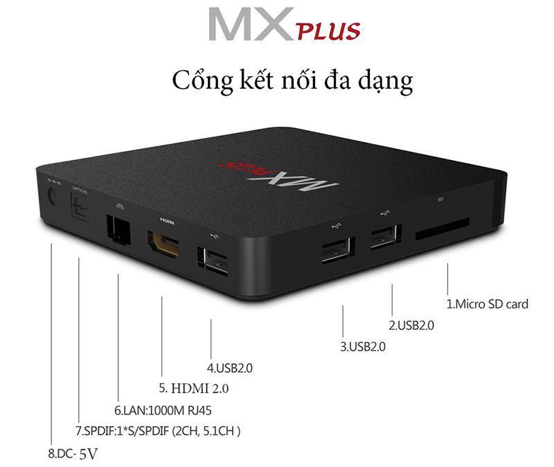 Android TV Box MX Plus AMLogic S905