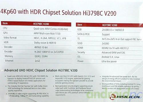 Tìm hiểu chipset mới Hisilicon Hi3798C V200 trên Android TV Box Himedia