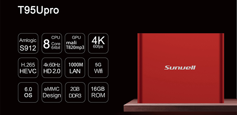 Đánh giá Android TV Box Sunvell T95U Pro - Android 6.0, Chip lõi 8, RAM 2G, ROM 16Gb
