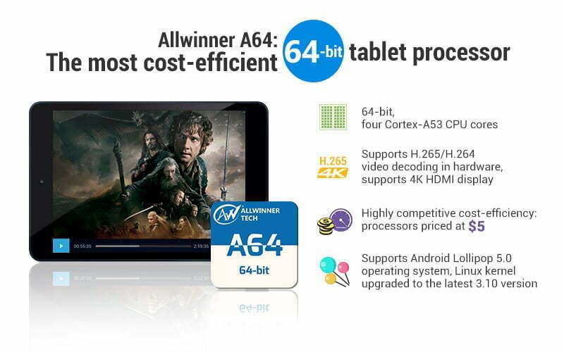 Tìm hiểu về dòng chip xử lý Android TV Box Allwinner